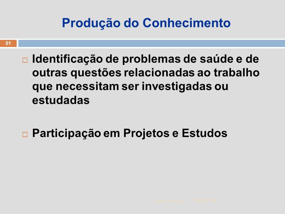 1/5/2014 51 Zuher Handar Produção do Conhecimento Identificação de problemas de saúde e de outras questões relacionadas ao trabalho que necessitam ser