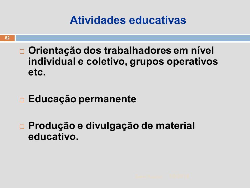 1/5/2014 52 Zuher Handar Atividades educativas Orientação dos trabalhadores em nível individual e coletivo, grupos operativos etc. Educação permanente