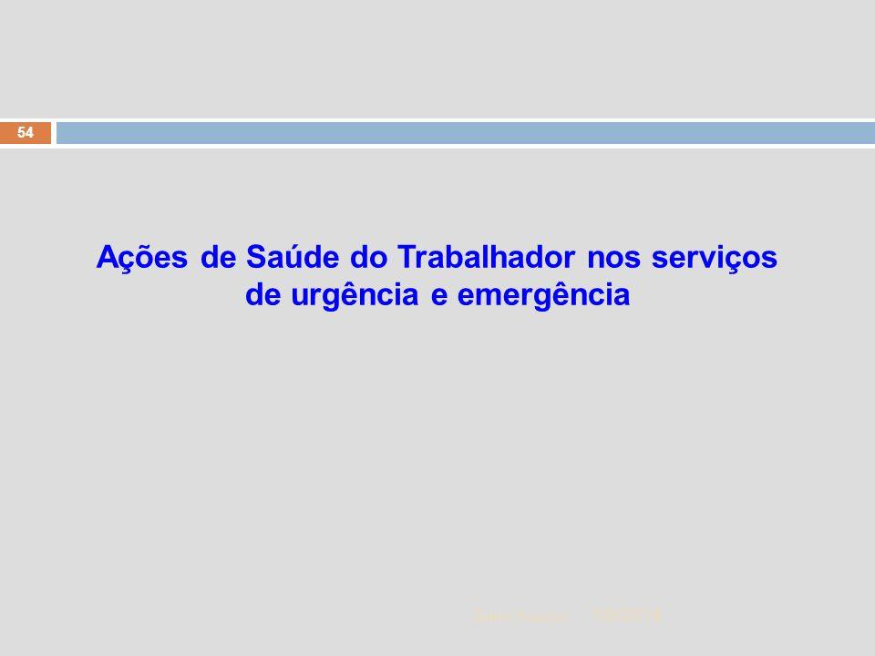 1/5/2014 54 Zuher Handar Ações de Saúde do Trabalhador nos serviços de urgência e emergência