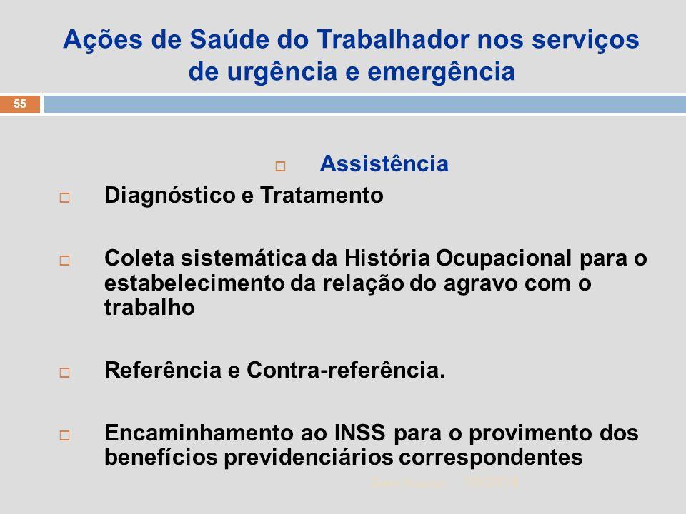 1/5/2014 55 Zuher Handar Ações de Saúde do Trabalhador nos serviços de urgência e emergência Assistência Diagnóstico e Tratamento Coleta sistemática d