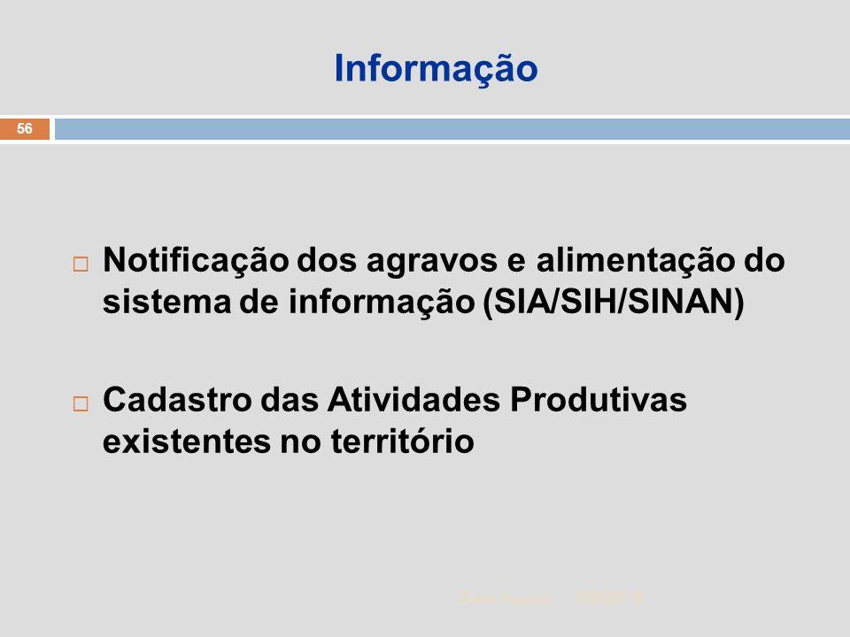 1/5/2014 56 Zuher Handar Informação Notificação dos agravos e alimentação do sistema de informação (SIA/SIH/SINAN) Cadastro das Atividades Produtivas