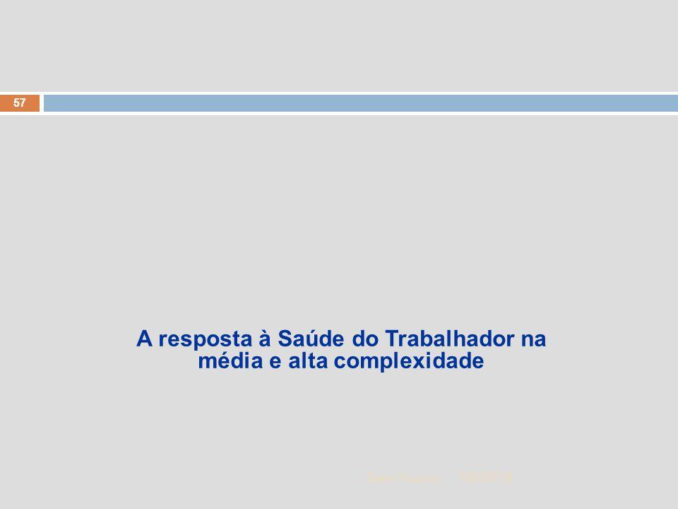 1/5/2014 57 Zuher Handar A resposta à Saúde do Trabalhador na média e alta complexidade