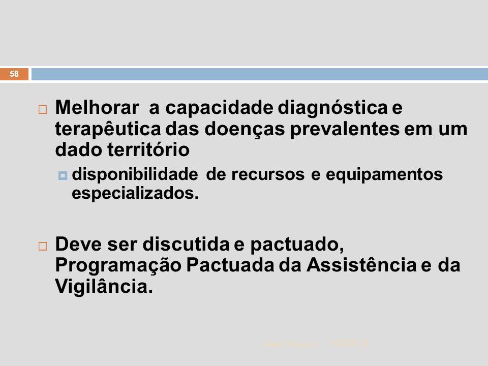 1/5/2014 58 Zuher Handar Melhorar a capacidade diagnóstica e terapêutica das doenças prevalentes em um dado território disponibilidade de recursos e e