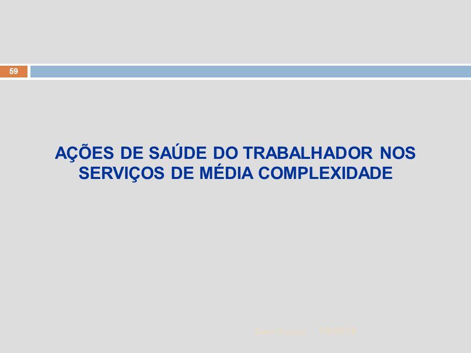 1/5/2014 59 Zuher Handar AÇÕES DE SAÚDE DO TRABALHADOR NOS SERVIÇOS DE MÉDIA COMPLEXIDADE