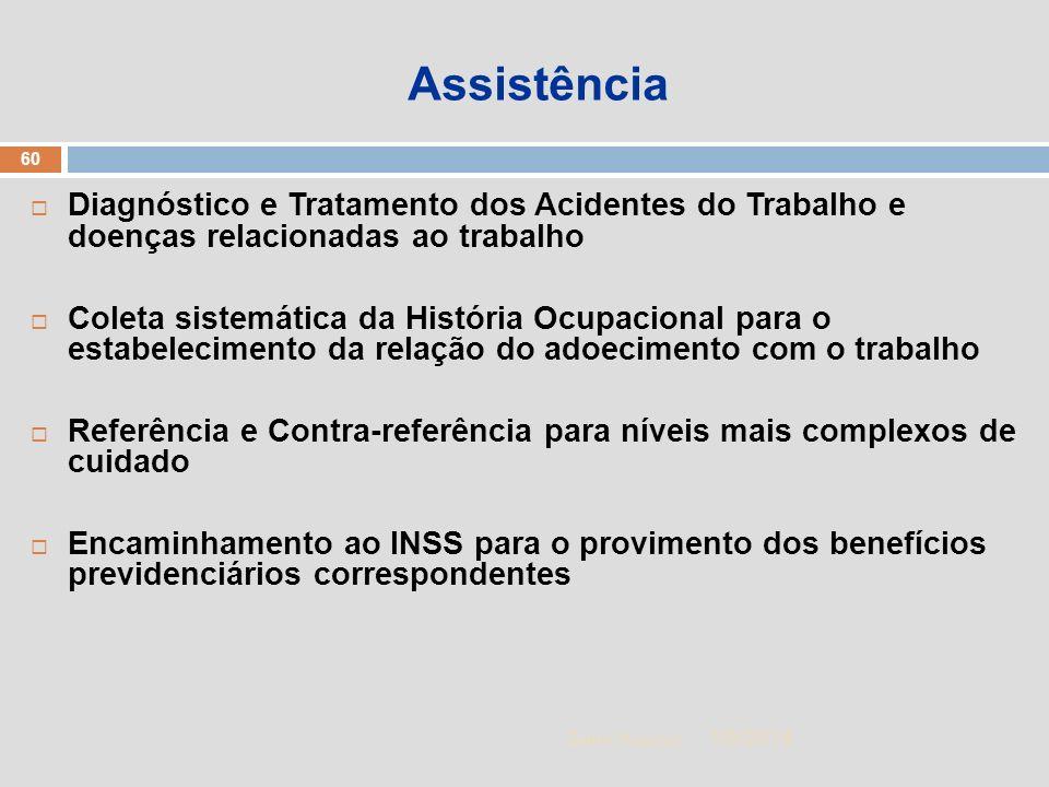 1/5/2014 60 Zuher Handar Assistência Diagnóstico e Tratamento dos Acidentes do Trabalho e doenças relacionadas ao trabalho Coleta sistemática da Histó