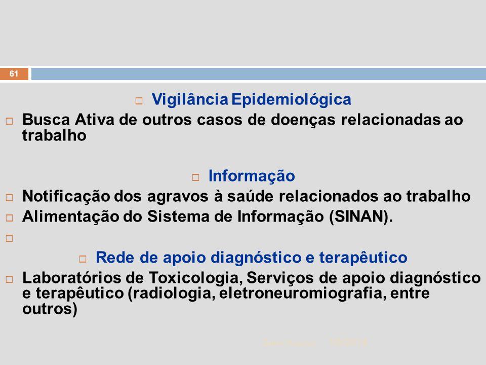 1/5/2014 61 Zuher Handar Vigilância Epidemiológica Busca Ativa de outros casos de doenças relacionadas ao trabalho Informação Notificação dos agravos