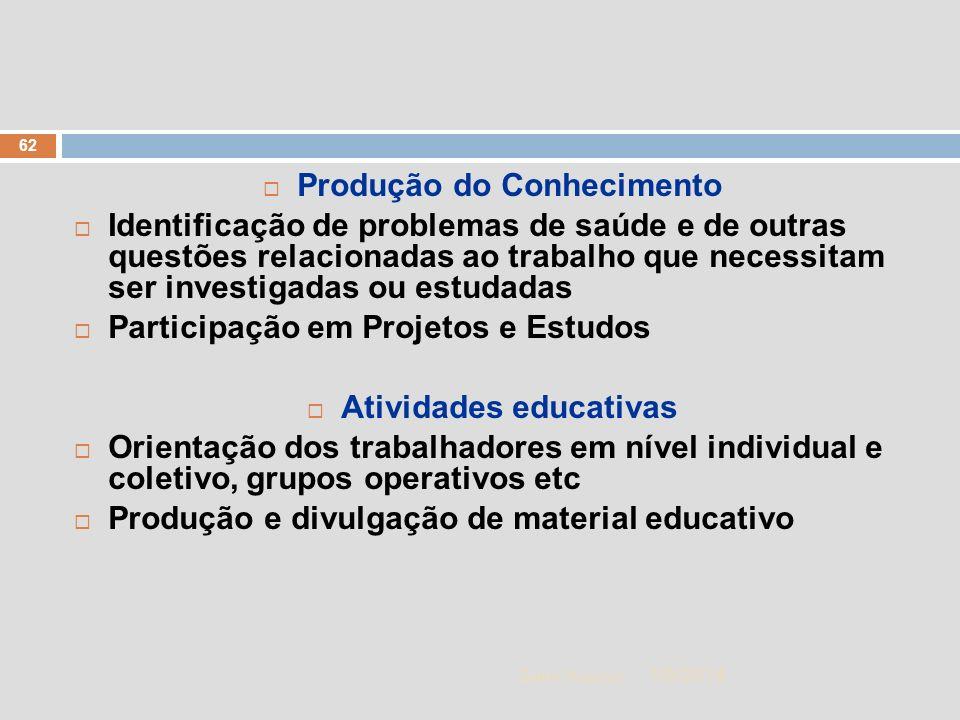 1/5/2014 62 Zuher Handar Produção do Conhecimento Identificação de problemas de saúde e de outras questões relacionadas ao trabalho que necessitam ser