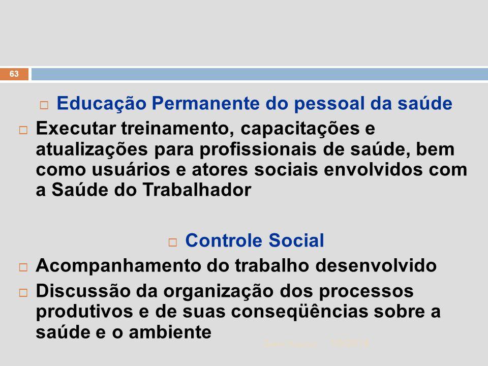1/5/2014 63 Zuher Handar Educação Permanente do pessoal da saúde Executar treinamento, capacitações e atualizações para profissionais de saúde, bem co