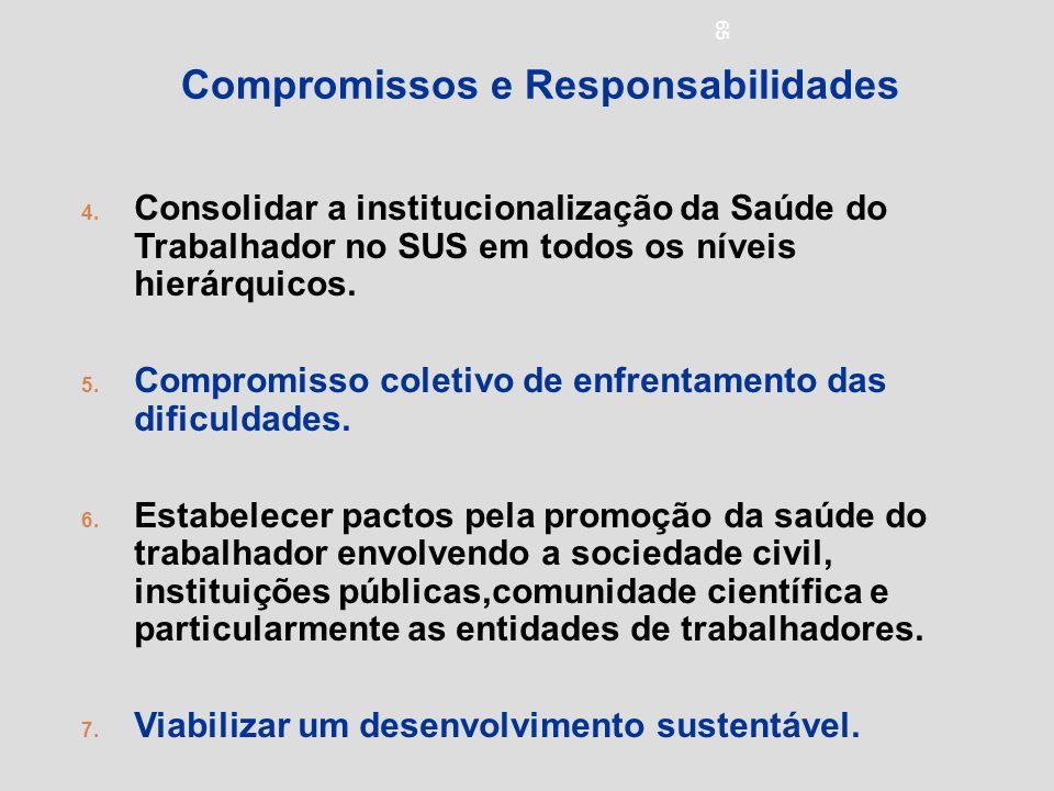 Compromissos e Responsabilidades 4. Consolidar a institucionalização da Saúde do Trabalhador no SUS em todos os níveis hierárquicos. 5. Compromisso co