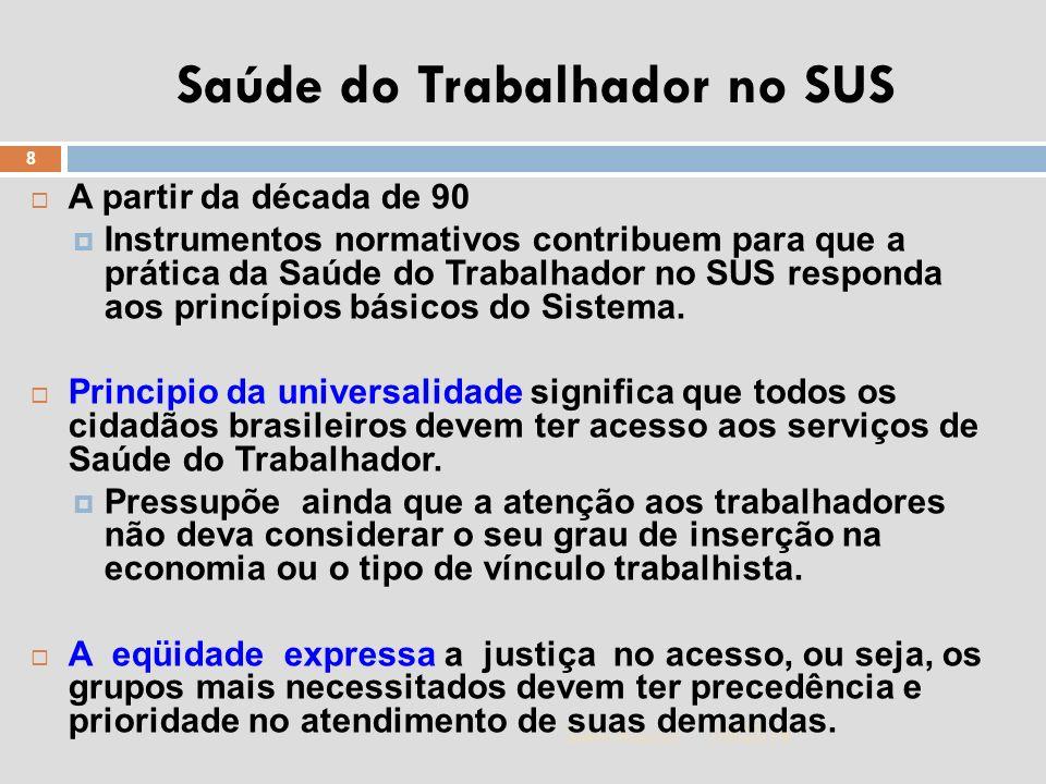 1/5/2014 Zuher Handar 9 SISTEMA ÚNICO DE SAÚDE (Atribuições do SUS) Constituição Federal de 1988 Lei N.º 8.080/90 (Lei Orgânica da Saúde).