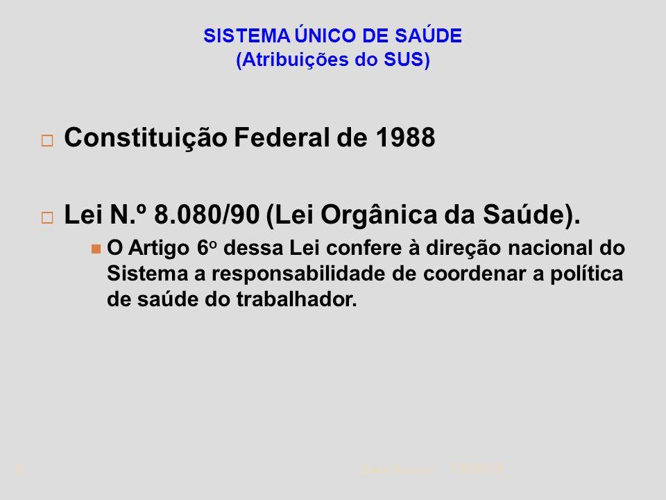 1/5/2014 Zuher Handar 9 SISTEMA ÚNICO DE SAÚDE (Atribuições do SUS) Constituição Federal de 1988 Lei N.º 8.080/90 (Lei Orgânica da Saúde). O Artigo 6