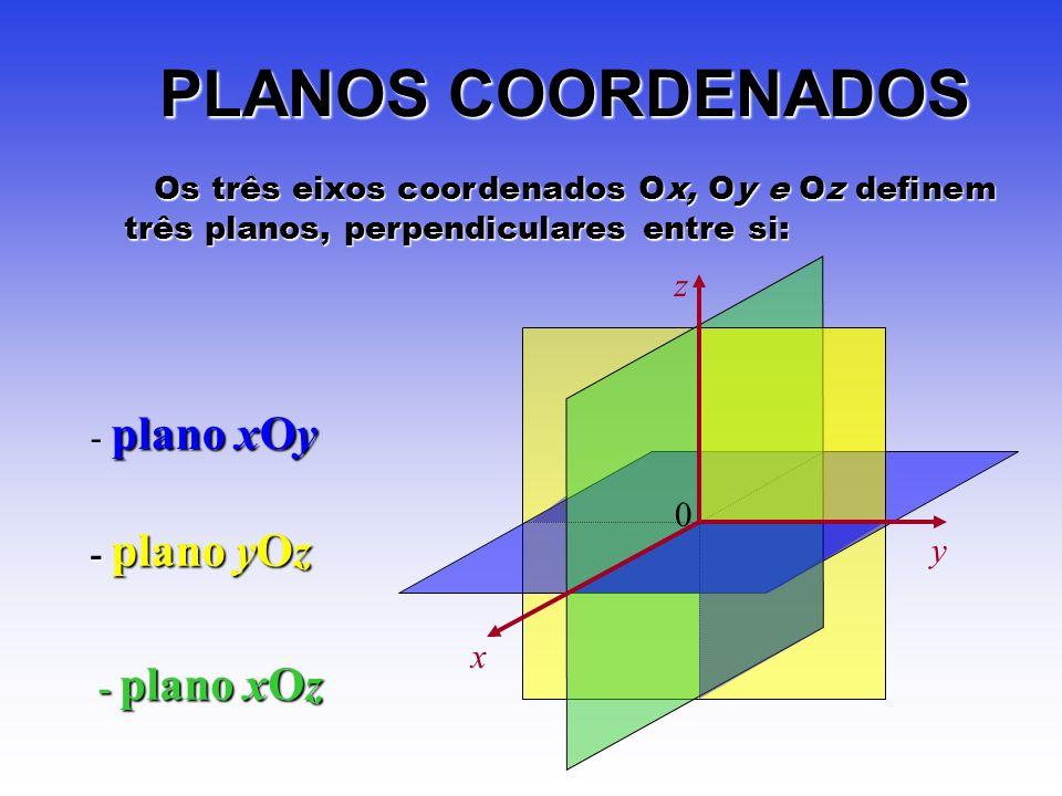 PLANOS COORDENADOS Os três eixos coordenados Ox, Oy e Oz definem três planos, perpendiculares entre si: Os três eixos coordenados Ox, Oy e Oz definem três planos, perpendiculares entre si: plano xOy - plano xOy - plano yOz - plano xOz 0 z x y
