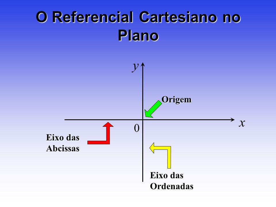 O Referencial Cartesiano no Plano Eixo das Abcissas Ordenadas Origem x y 0