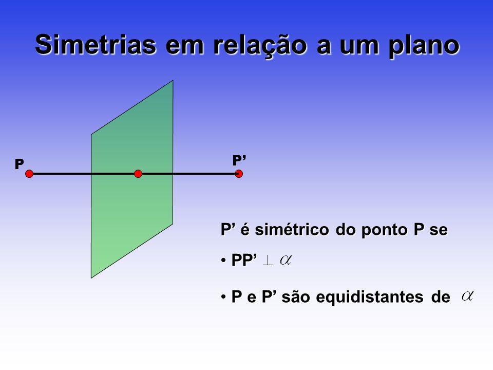 Simetrias em relação a um plano P P P é simétrico do ponto P se PP PP P e P são equidistantes de P e P são equidistantes de
