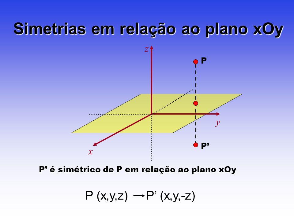 Simetrias em relação ao plano xOy z x y P P P é simétrico de P em relação ao plano xOy P (x,y,z) P (x,y,-z)