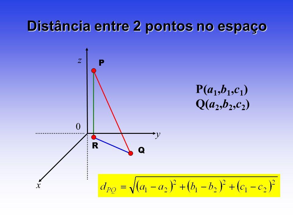 Distância entre 2 pontos no espaço z y x 0 P Q P(a 1,b 1,c 1 ) Q(a 2,b 2,c 2 ) R