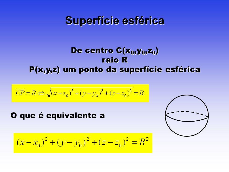 Superfície esférica De centro C(x0,y0,z0) raio R P(x,y,z) um ponto da superfície esférica O que é equivalente a