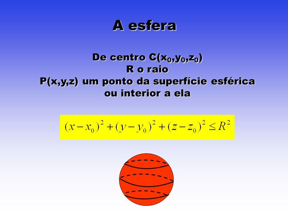 A esfera De centro C(x0,y0,z0) R o raio P(x,y,z) um ponto da superfície esférica ou interior a ela