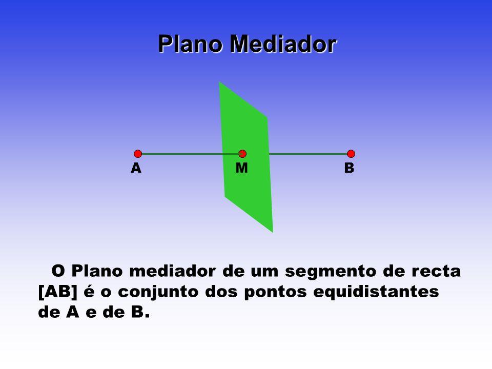 Plano Mediador ABM O Plano mediador de um segmento de recta [AB] é o conjunto dos pontos equidistantes de A e de B.