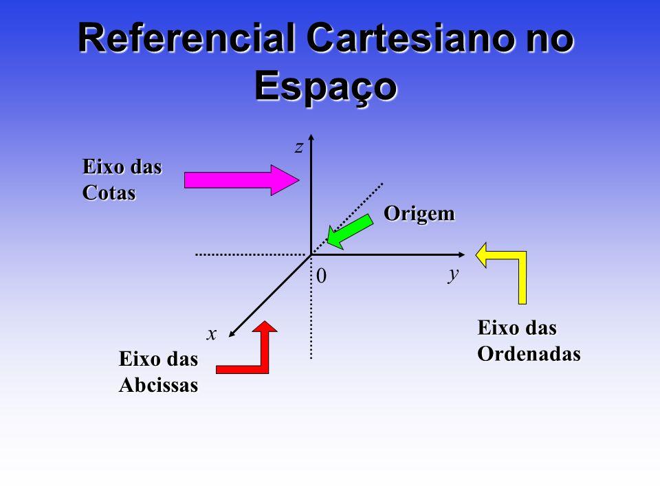 z y x 0 Referencial Cartesiano no Espaço Origem Eixo das Abcissas Ordenadas Cotas
