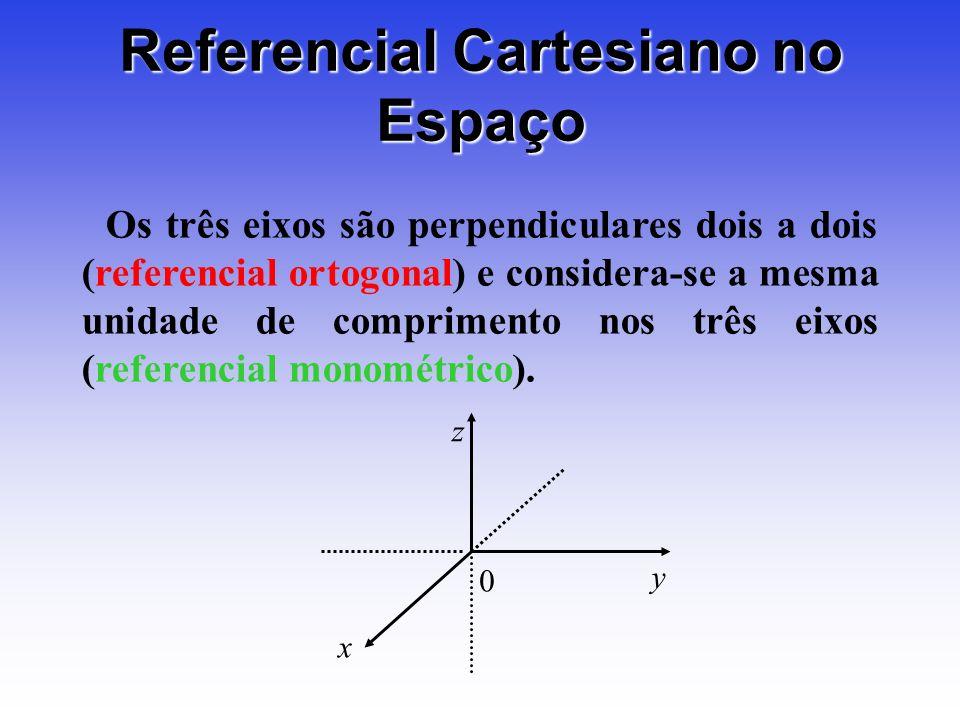 Os três eixos são perpendiculares dois a dois (referencial ortogonal) e considera-se a mesma unidade de comprimento nos três eixos (referencial monométrico).