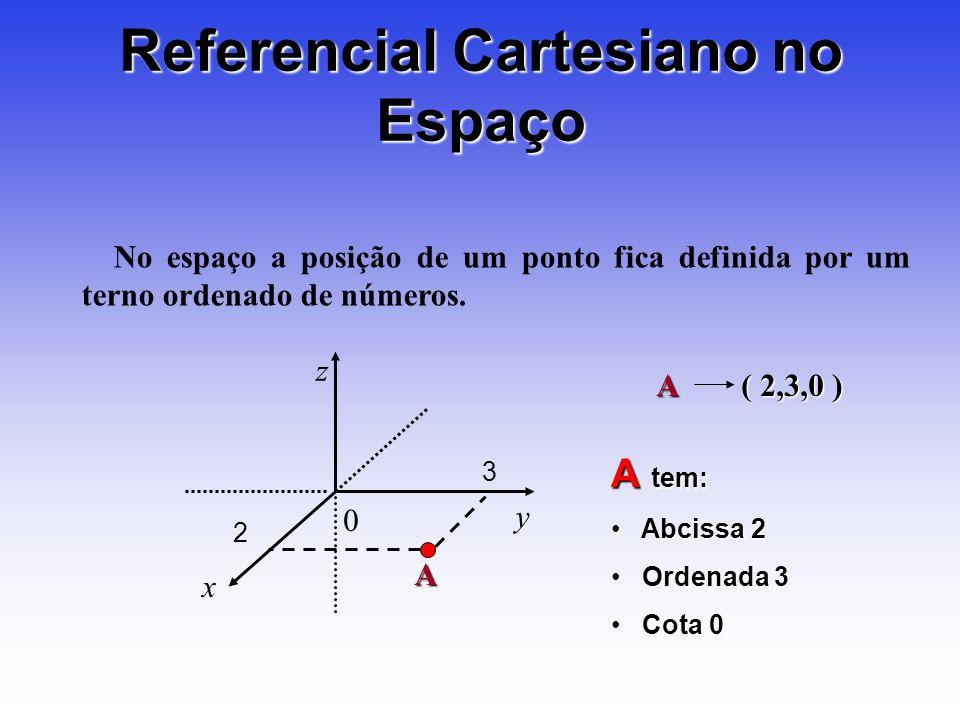 No espaço a posição de um ponto fica definida por um terno ordenado de números. Referencial Cartesiano no Espaço z y x 0 A A ( 2,3,0 ) 3 2 A tem: Abci