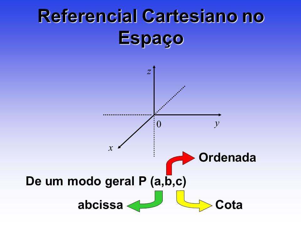 Referencial Cartesiano no Espaço z y x 0 De um modo geral P (a,b,c) abcissa Ordenada Cota