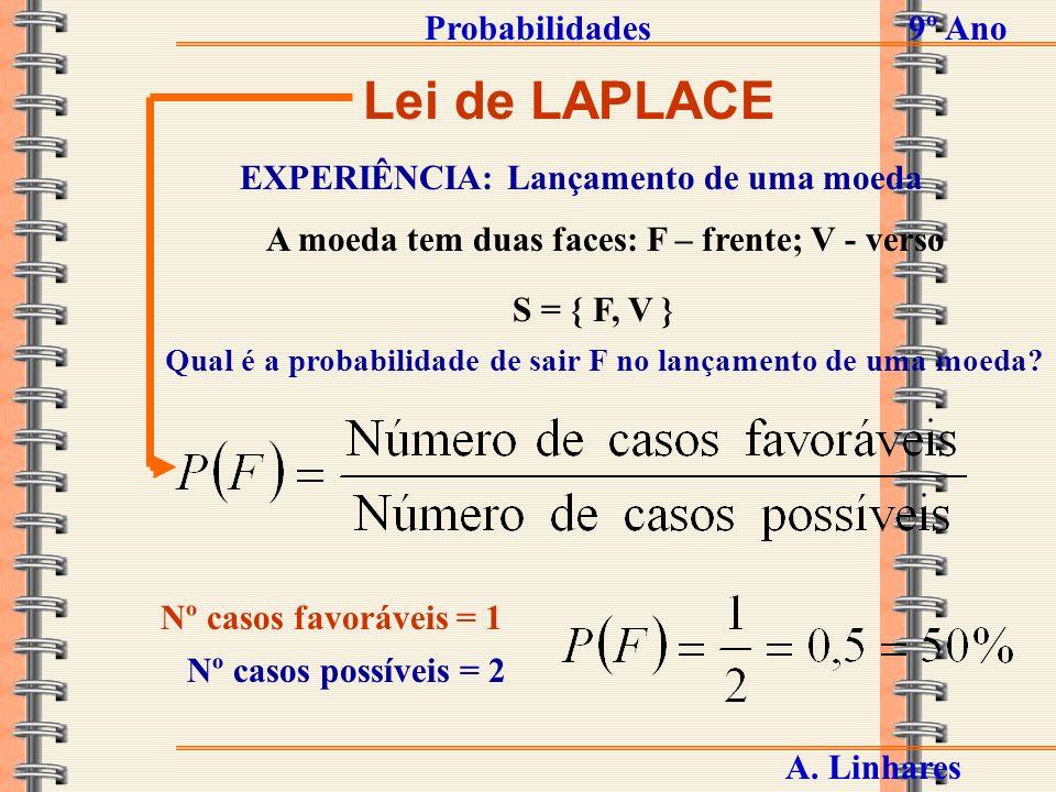 Probabilidades9º Ano A. Linhares PROBABILIDADE DE UM ACONTECIMENTO Lei de LAPLACE 1749 - 1827