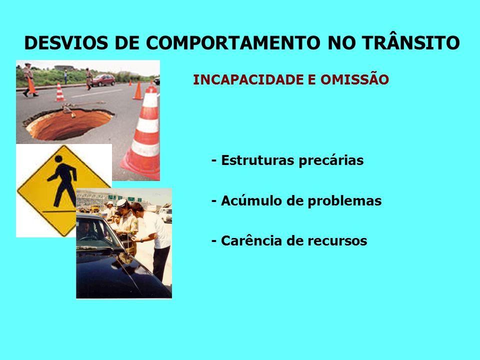 DESVIOS DE COMPORTAMENTO NO TRÂNSITO INCAPACIDADE E OMISSÃO - Estruturas precárias - Acúmulo de problemas - Carência de recursos
