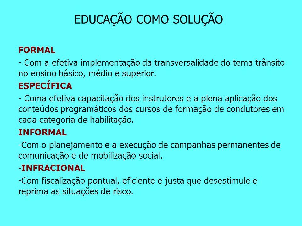 EDUCAÇÃO COMO SOLUÇÃO FORMAL - Com a efetiva implementação da transversalidade do tema trânsito no ensino básico, médio e superior.