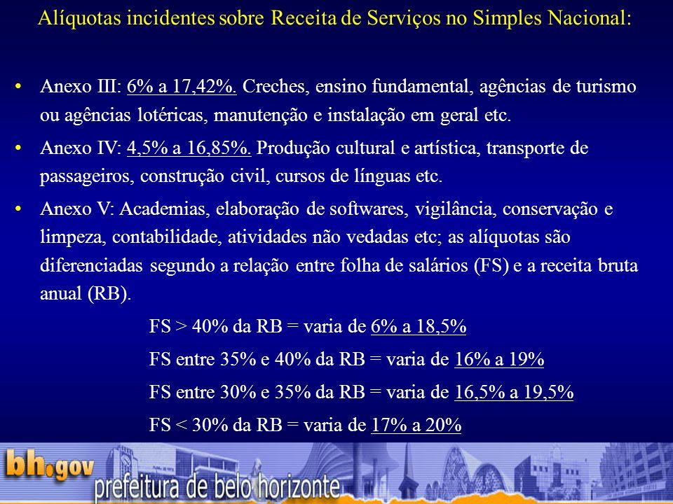 Alíquotas incidentes sobre Receita de Serviços no Simples Nacional: Anexo III: 6% a 17,42%.