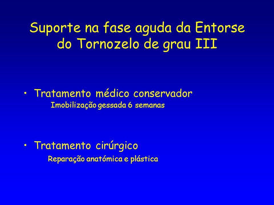 Tratamento médico conservador Imobilização gessada 6 semanas Tratamento cirúrgico Reparação anatómica e plástica Suporte na fase aguda da Entorse do Tornozelo de grau III