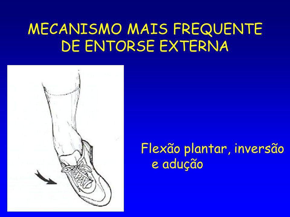 MECANISMO MAIS FREQUENTE DE ENTORSE EXTERNA Flexão plantar, inversão e adução