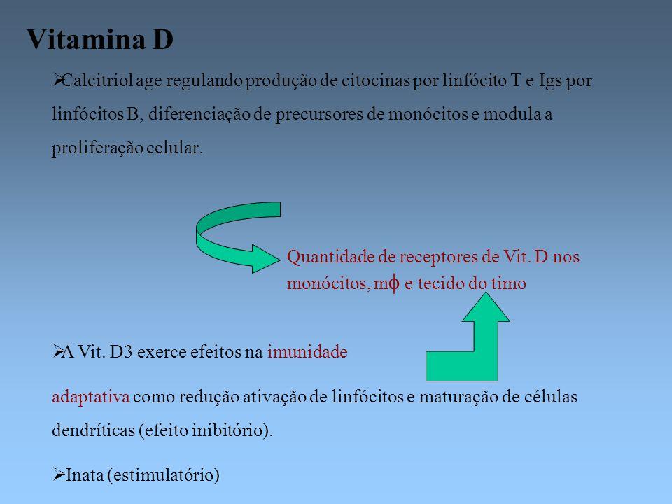 Vitamina D Calcitriol age regulando produção de citocinas por linfócito T e Igs por linfócitos B, diferenciação de precursores de monócitos e modula a