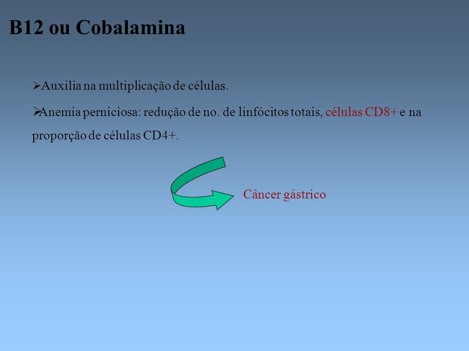 B12 ou Cobalamina Auxilia na multiplicação de células. Anemia perniciosa: redução de no. de linfócitos totais, células CD8+ e na proporção de células