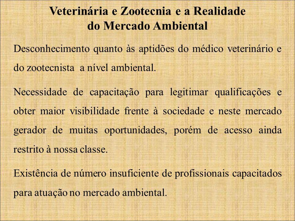 Desconhecimento quanto às aptidões do médico veterinário e do zootecnista a nível ambiental.