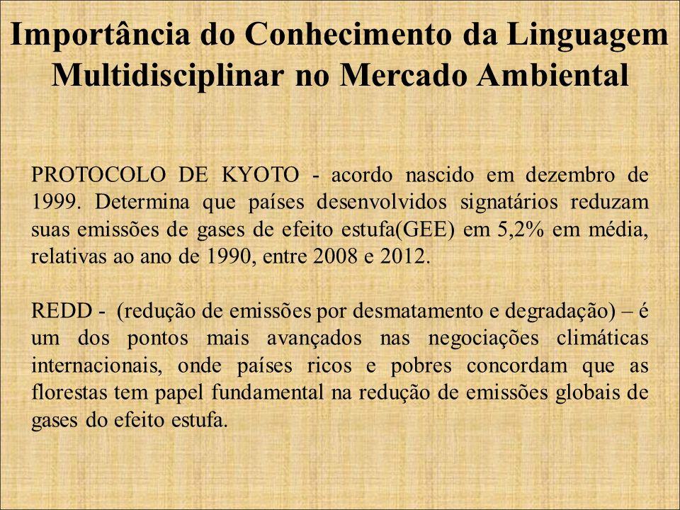 PROTOCOLO DE KYOTO - acordo nascido em dezembro de 1999.