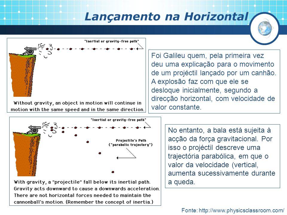 Lançamento na Horizontal Fonte: http://www.physicsclassroom.com/ Foi Galileu quem, pela primeira vez deu uma explicação para o movimento de um projéct