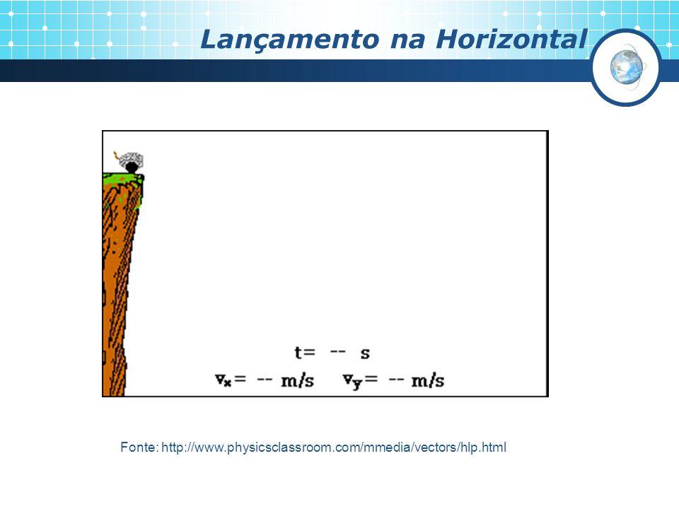 Fonte: http://www.physicsclassroom.com/mmedia/vectors/hlp.html Lançamento na Horizontal