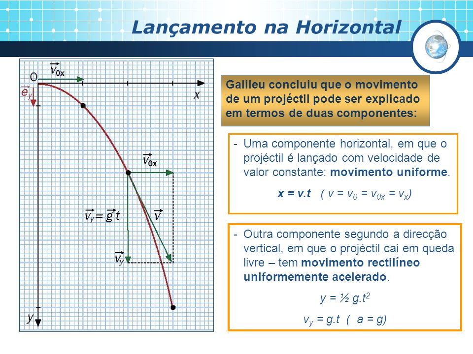 Galileu concluiu que o movimento de um projéctil pode ser explicado em termos de duas componentes: Lançamento na Horizontal -Uma componente horizontal