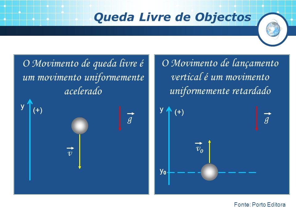 Estes movimentos obedecem as seguintes equações paramétricas (utilizando o referencial das figuras): Lançamento vertical 2 00 2 1 gttvyy gtvv 0 Corpo abandonado em queda livre 2 0 2 1 gtyy gtv Queda Livre de Objectos