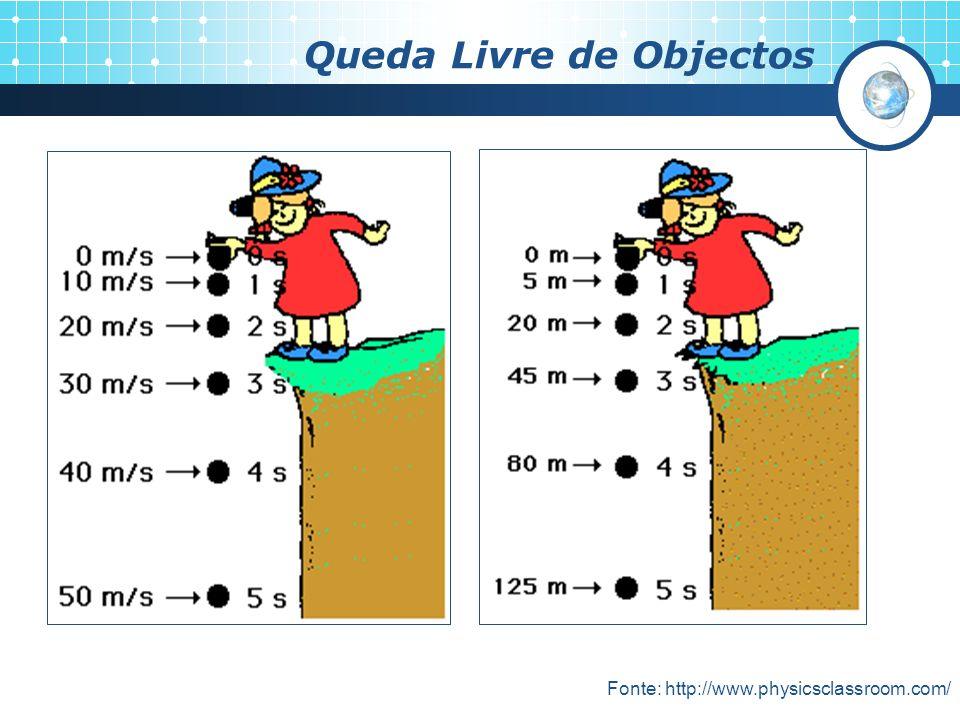 Queda Livre de Objectos Fonte: http://www.physicsclassroom.com/