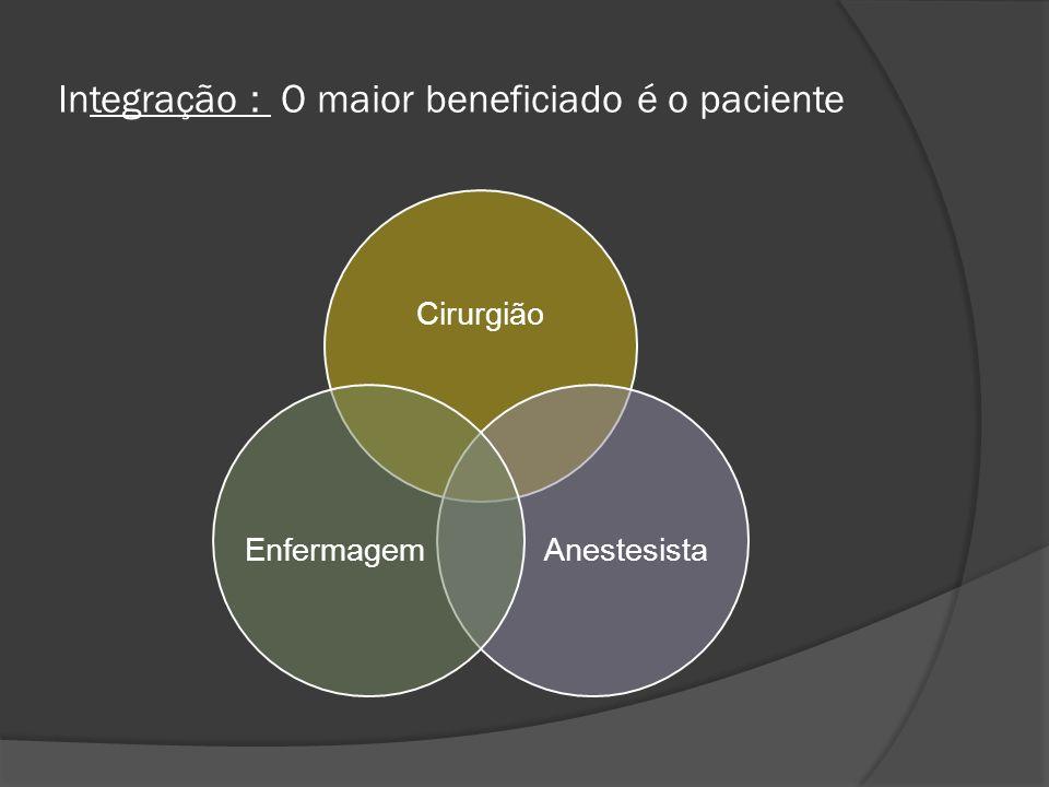 Integração : O maior beneficiado é o paciente Cirurgião AnestesistaEnfermagem