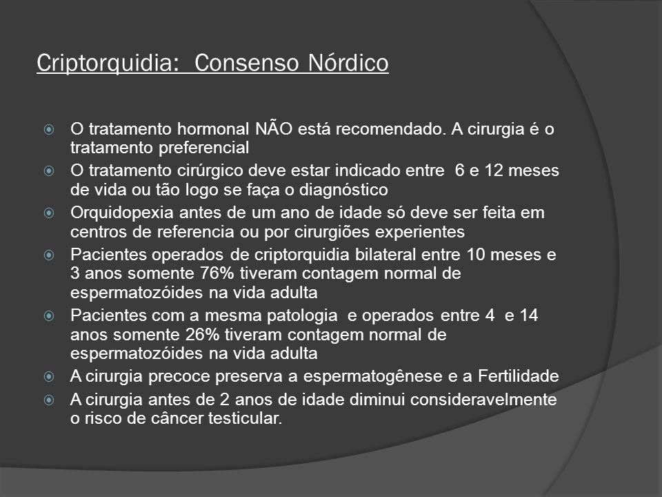 Criptorquidia: Consenso Nórdico O tratamento hormonal NÃO está recomendado. A cirurgia é o tratamento preferencial O tratamento cirúrgico deve estar i