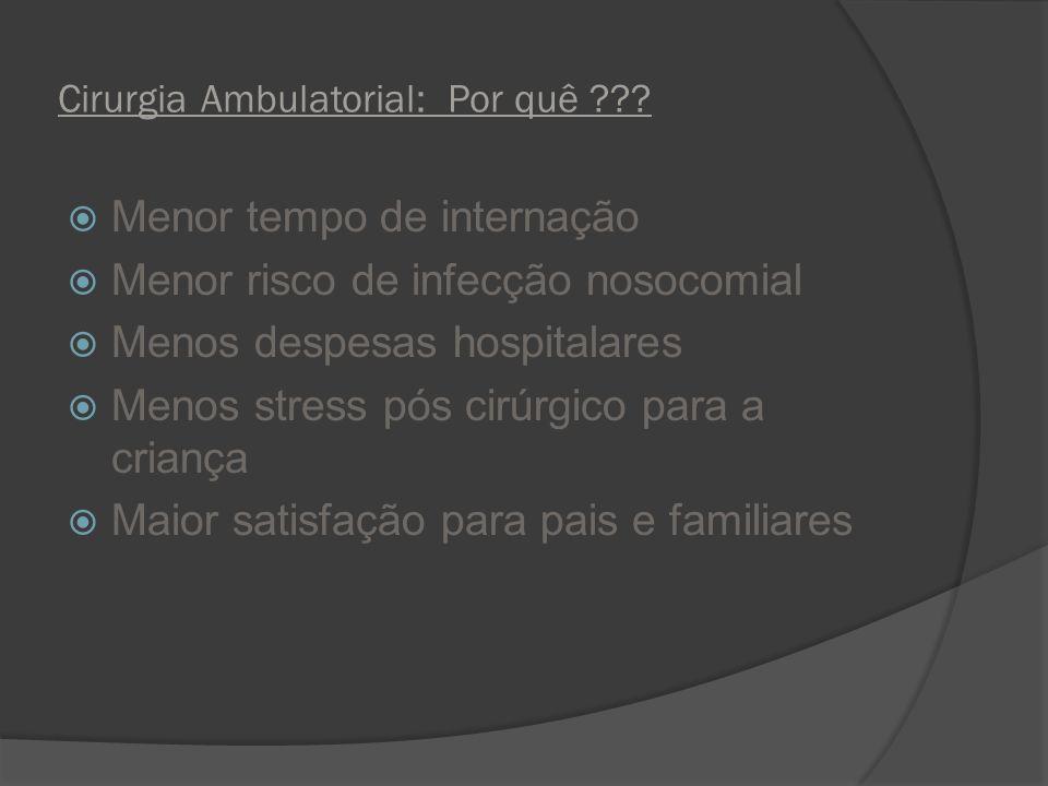 Cirurgia Ambulatorial: Por quê ??? Menor tempo de internação Menor risco de infecção nosocomial Menos despesas hospitalares Menos stress pós cirúrgico
