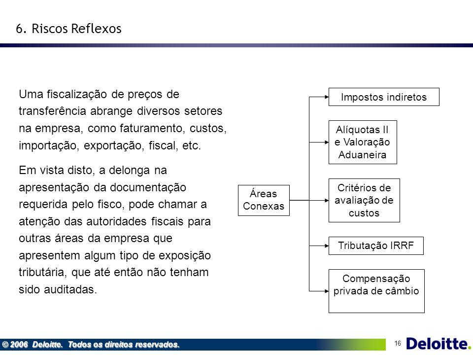 16 © 2006 Deloitte. Todos os direitos reservados. Uma fiscalização de preços de transferência abrange diversos setores na empresa, como faturamento, c