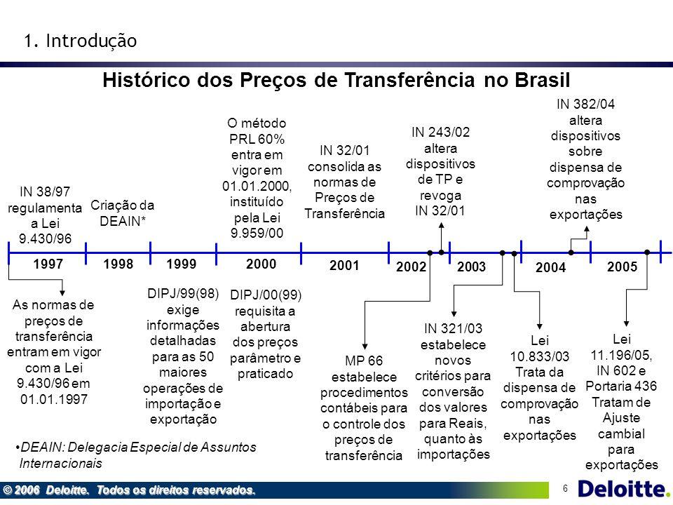 6 © 2006 Deloitte. Todos os direitos reservados. Histórico dos Preços de Transferência no Brasil 1. Introdução DEAIN: Delegacia Especial de Assuntos I