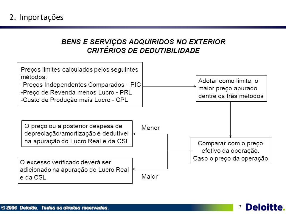 7 © 2006 Deloitte. Todos os direitos reservados. BENS E SERVIÇOS ADQUIRIDOS NO EXTERIOR CRITÉRIOS DE DEDUTIBILIDADE Preços limites calculados pelos se