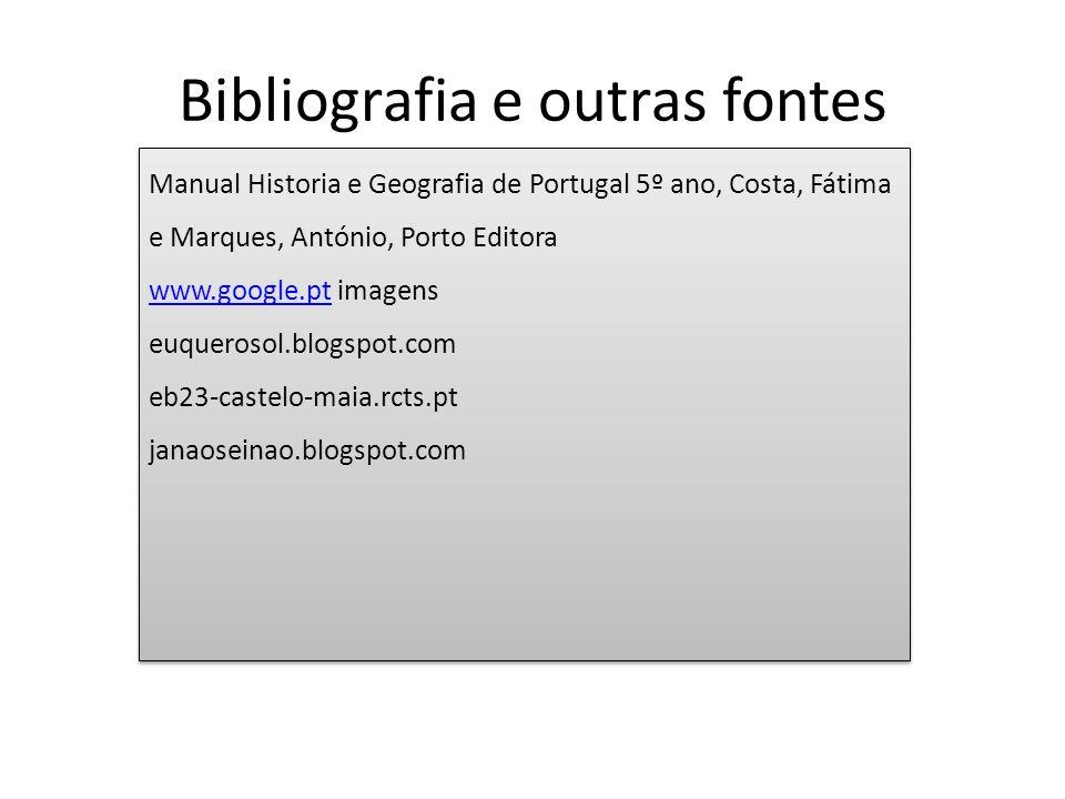 Bibliografia e outras fontes Manual Historia e Geografia de Portugal 5º ano, Costa, Fátima e Marques, António, Porto Editora www.google.ptwww.google.p