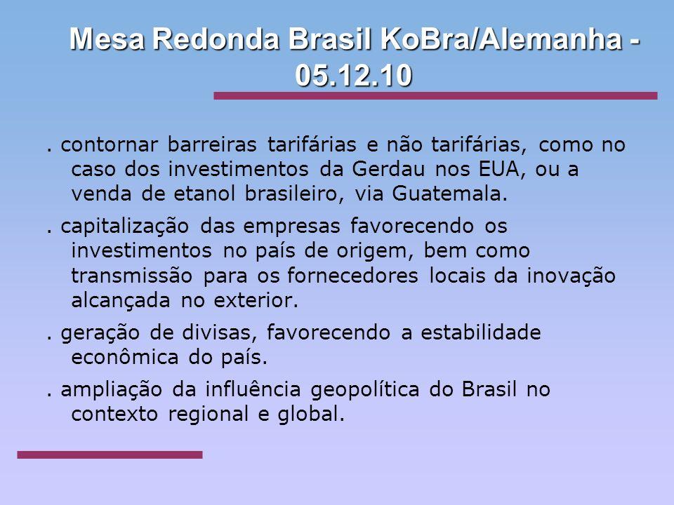 Mesa Redonda Brasil KoBra/Alemanha - 05.12.10. contornar barreiras tarifárias e não tarifárias, como no caso dos investimentos da Gerdau nos EUA, ou a